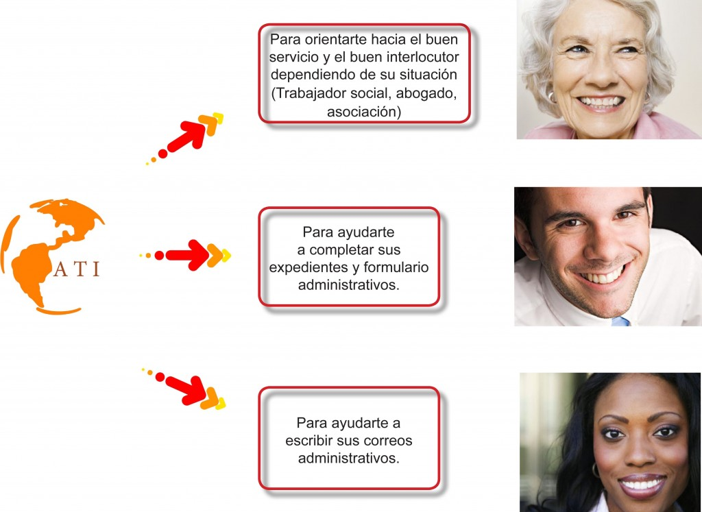 affiche internet espanole
